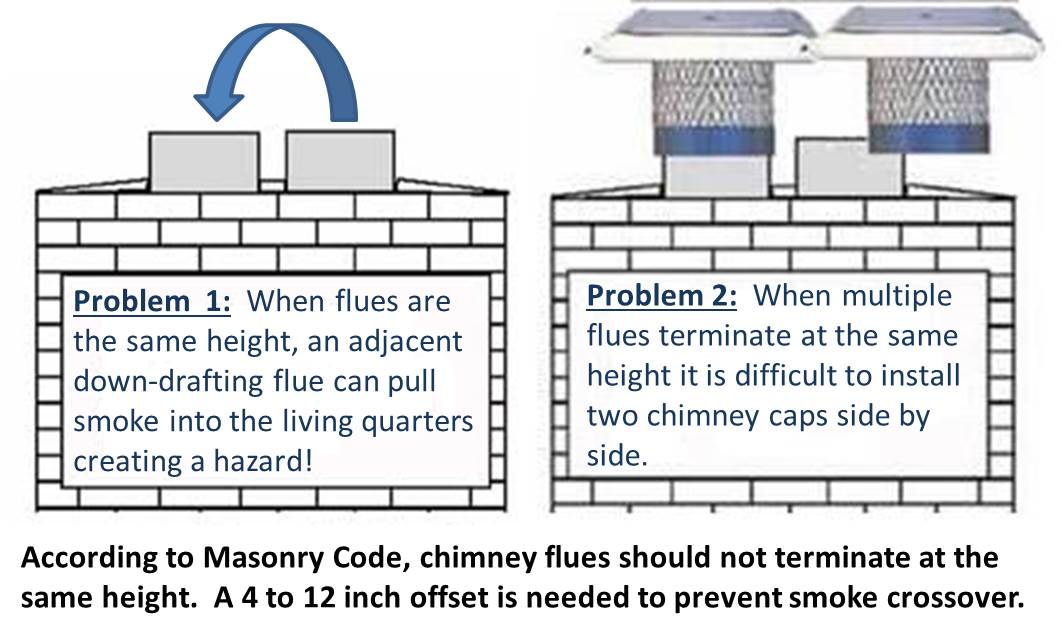extendaflue chimney pots covers chimney toppers extensions rh extendaflue com